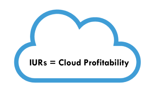 cloud-profitability