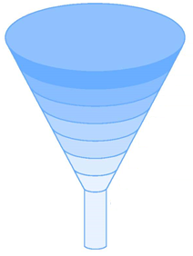 Funnel_2